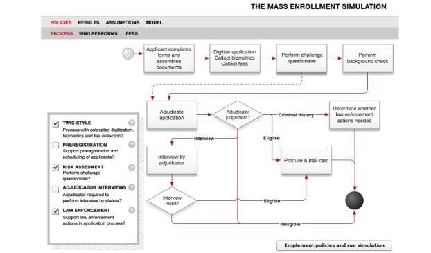 Mass Enrollment simulation